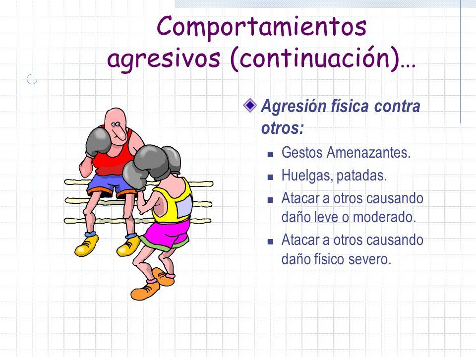 Comportamientos agresivos (continuación)… Agresión física contra uno mismo: Arañar la piel ó halar el pelo. Darse golpes en la cabeza, tirarse al piso