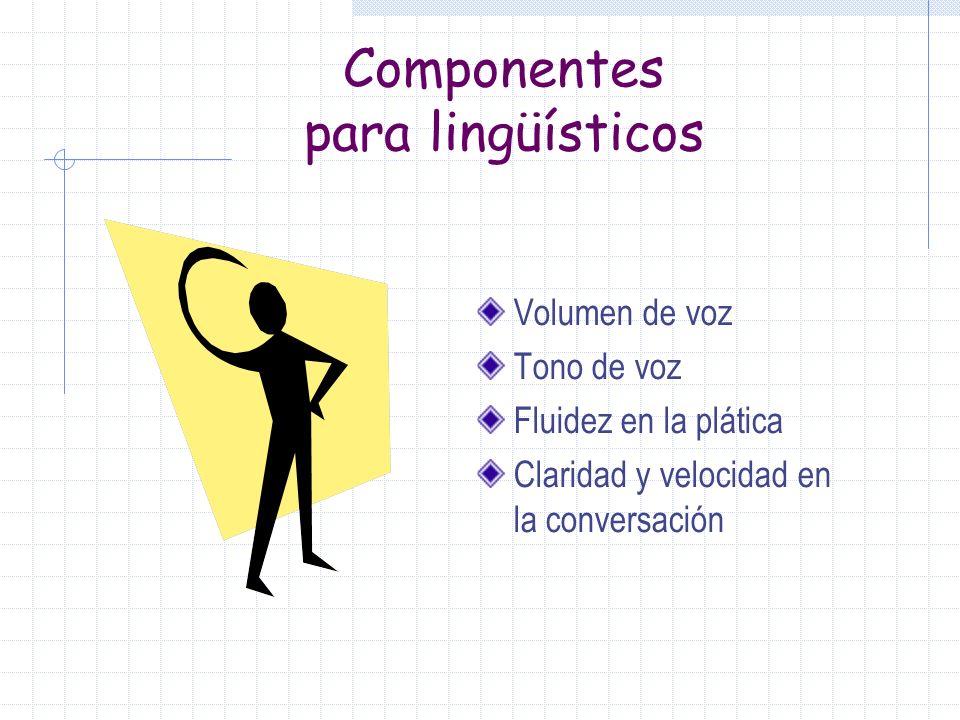 Componentes no verbales en la comunicación asertiva Mirada Expresión facial Postura corporal Gestos
