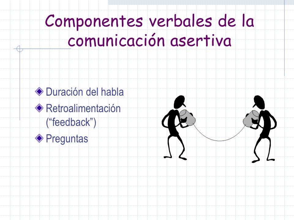 Componentes para lingüísticos Volumen de voz Tono de voz Fluidez en la plática Claridad y velocidad en la conversación