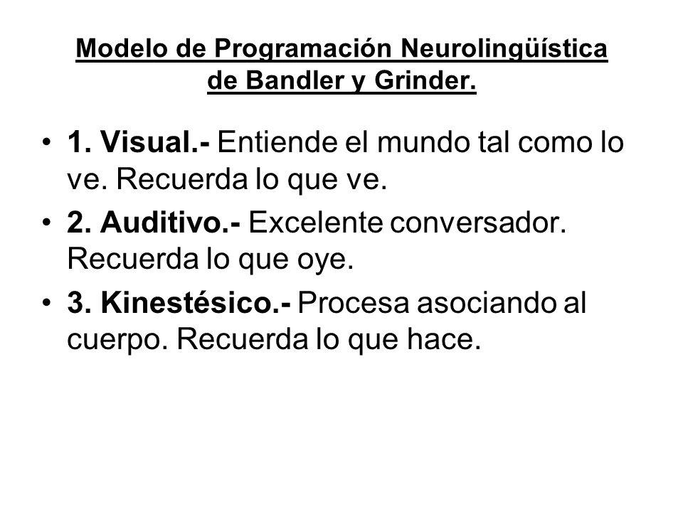 Modelo de Programación Neurolingüística de Bandler y Grinder. 1. Visual.- Entiende el mundo tal como lo ve. Recuerda lo que ve. 2. Auditivo.- Excelent