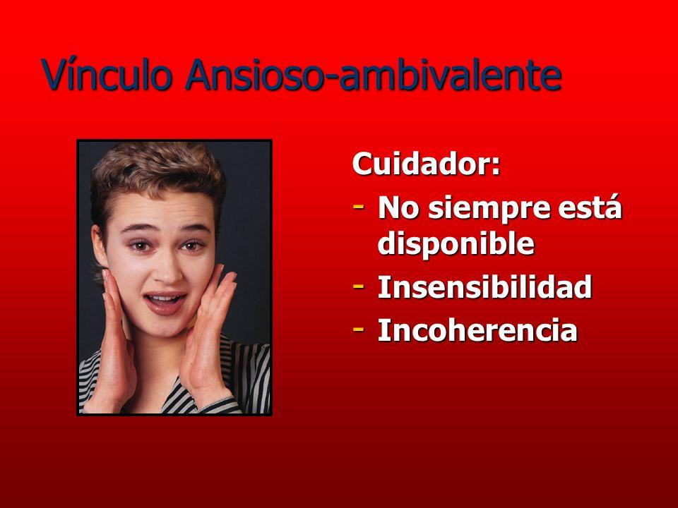 Vínculo Ansioso-ambivalente Cuidador: - No siempre está disponible - Insensibilidad - Incoherencia