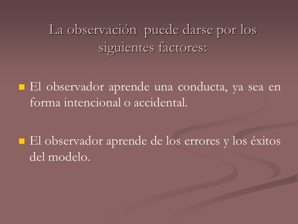 La observación puede darse por los siguientes factores: El observador aprende una conducta, ya sea en forma intencional o accidental. El observador ap
