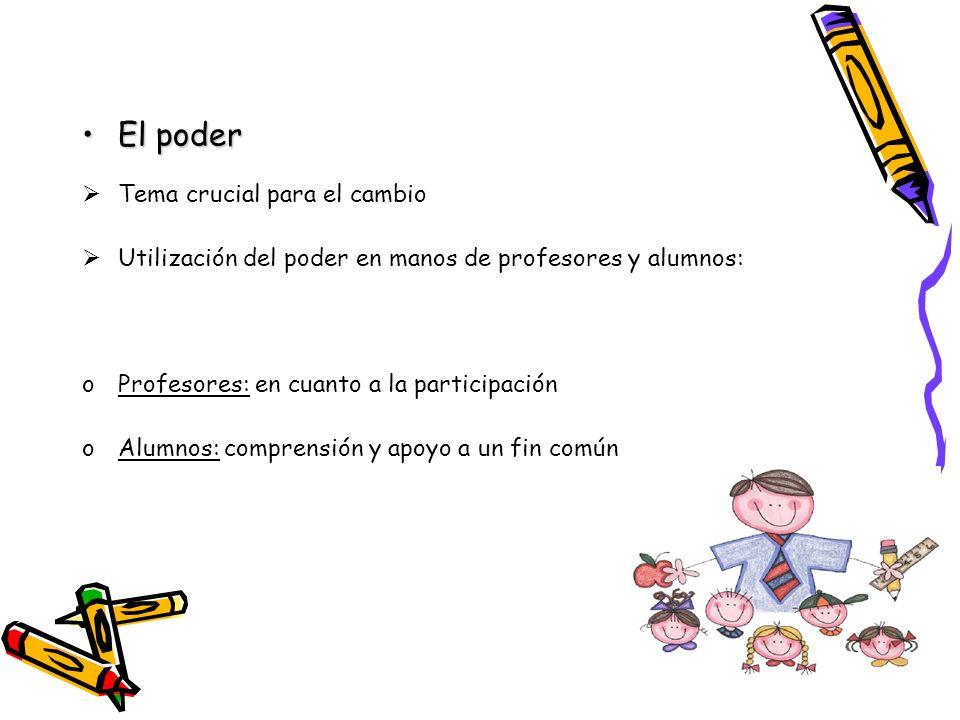 El poderEl poder Tema crucial para el cambio Utilización del poder en manos de profesores y alumnos: oProfesores: en cuanto a la participación oAlumno