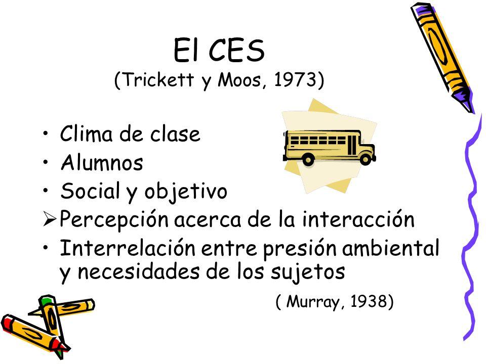 El CES (Trickett y Moos, 1973) Clima de clase Alumnos Social y objetivo Percepción acerca de la interacción Interrelación entre presión ambiental y ne