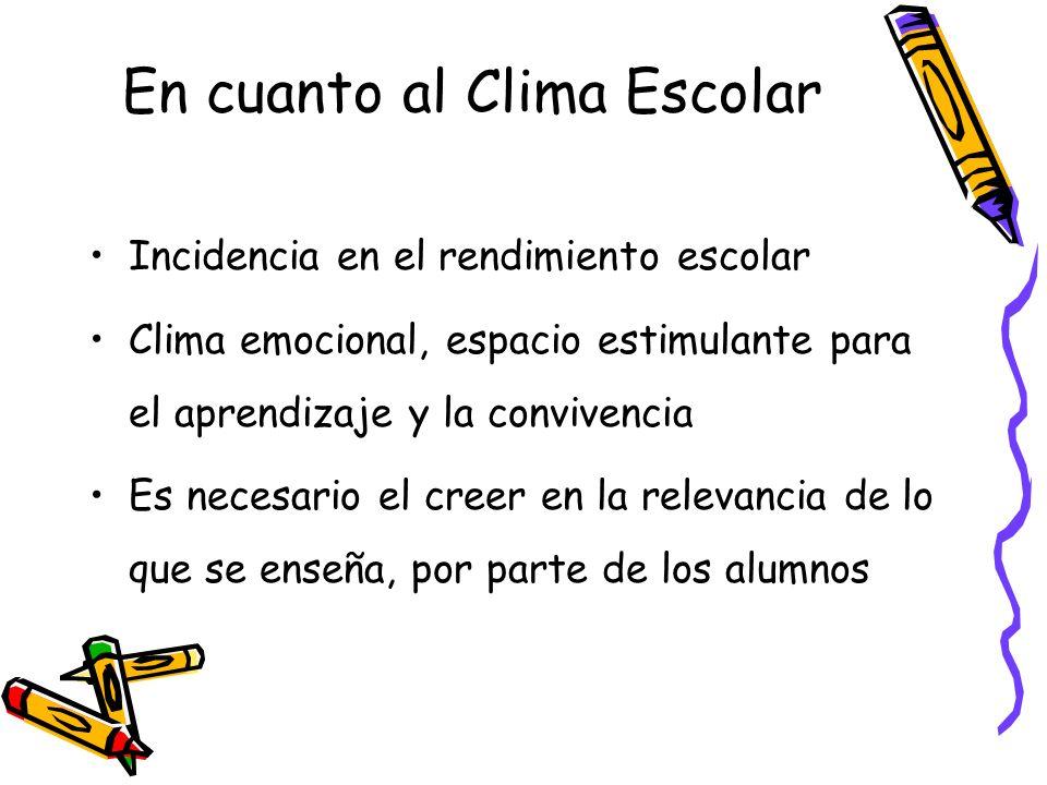 En cuanto al Clima Escolar Incidencia en el rendimiento escolar Clima emocional, espacio estimulante para el aprendizaje y la convivencia Es necesario