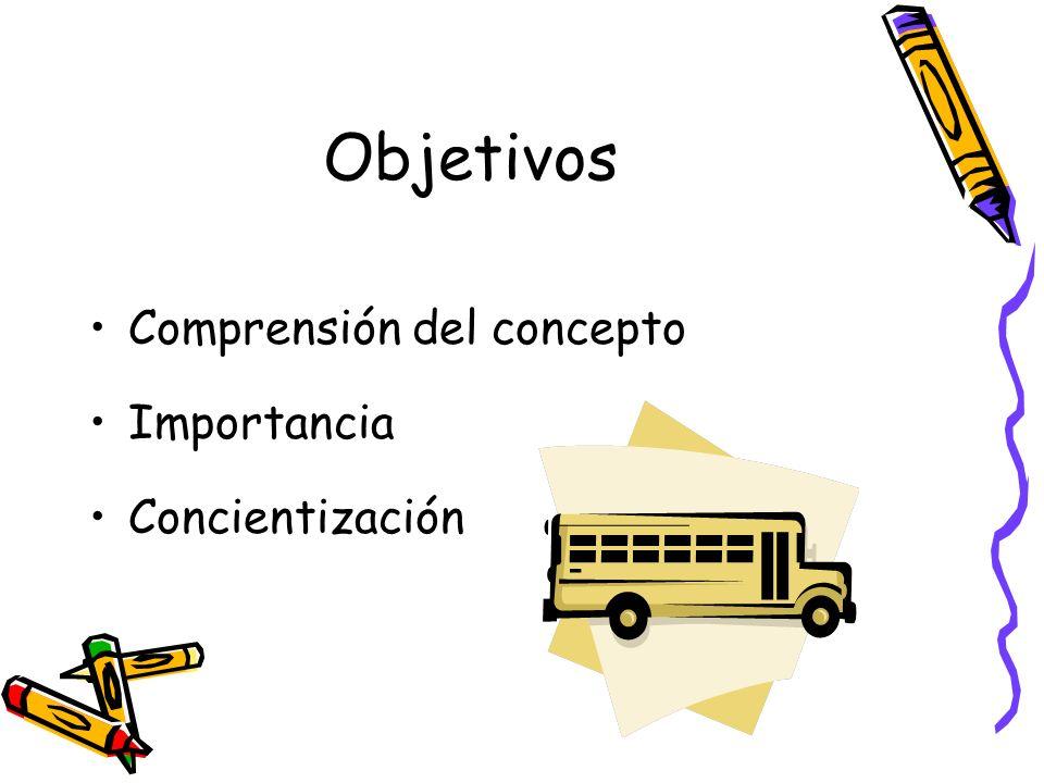 Objetivos Comprensión del concepto Importancia Concientización