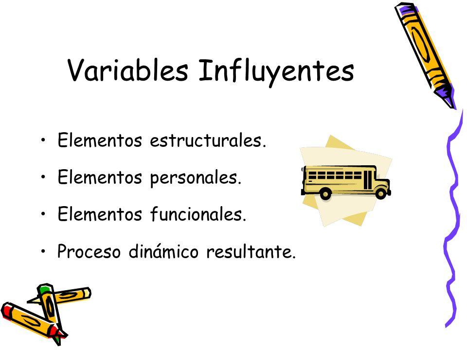 Variables Influyentes Elementos estructurales. Elementos personales. Elementos funcionales. Proceso dinámico resultante.