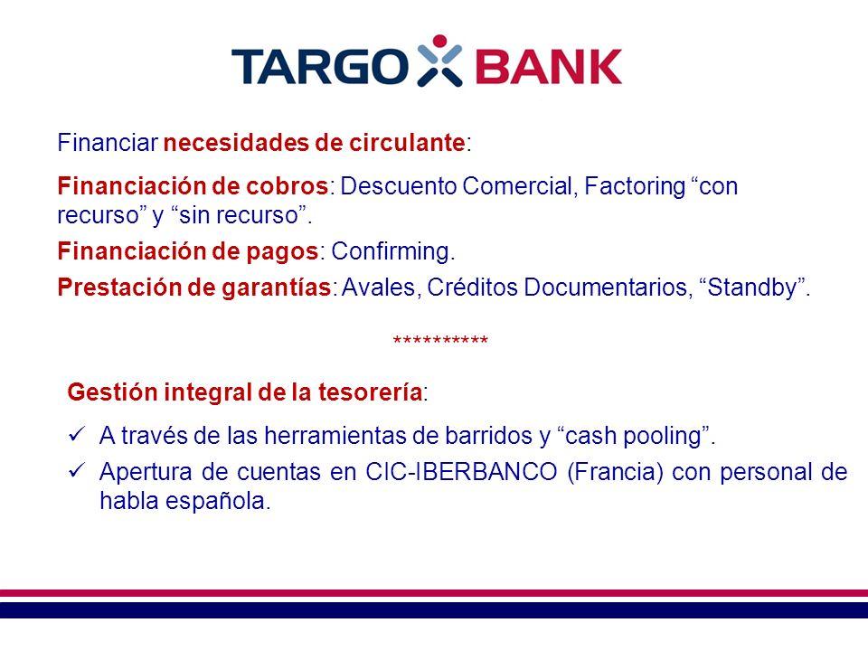 Financiar necesidades de circulante: Financiación de cobros: Descuento Comercial, Factoring con recurso y sin recurso. Financiación de pagos: Confirmi