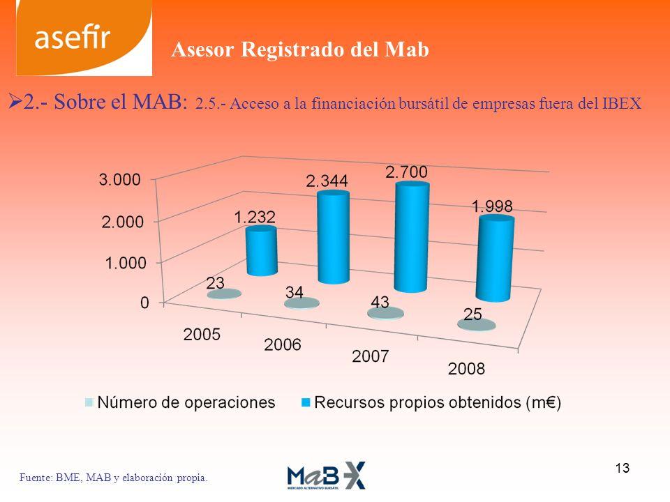 2.- Sobre el MAB: 2.5.- Acceso a la financiación bursátil de empresas fuera del IBEX Fuente: BME, MAB y elaboración propia. 13 Asesor Registrado del M