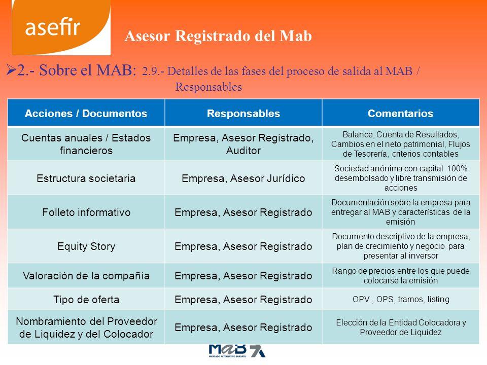 17 Asesor Registrado del Mab Acciones / DocumentosResponsablesComentarios Cuentas anuales / Estados financieros Empresa, Asesor Registrado, Auditor Ba
