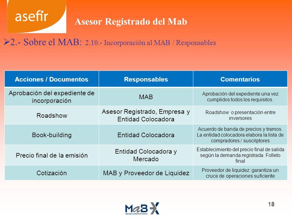 18 Asesor Registrado del Mab Acciones / DocumentosResponsablesComentarios Aprobación del expediente de incorporación MAB Aprobación del expediente una
