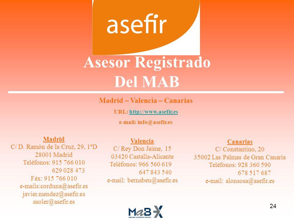 Asesor Registrado Del MAB Madrid – Valencia – Canarias URL: http://www.asefir.eshttp://www.asefir.es e-mail: info@asefir.es Madrid C/ D. Ramón de la C