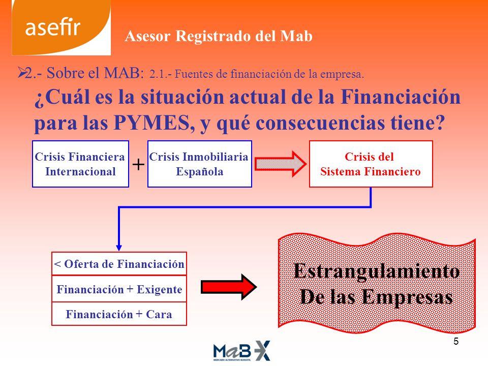 ¿Cuál es la situación actual de la Financiación para las PYMES, y qué consecuencias tiene? Crisis Financiera Internacional + Crisis Inmobiliaria Españ