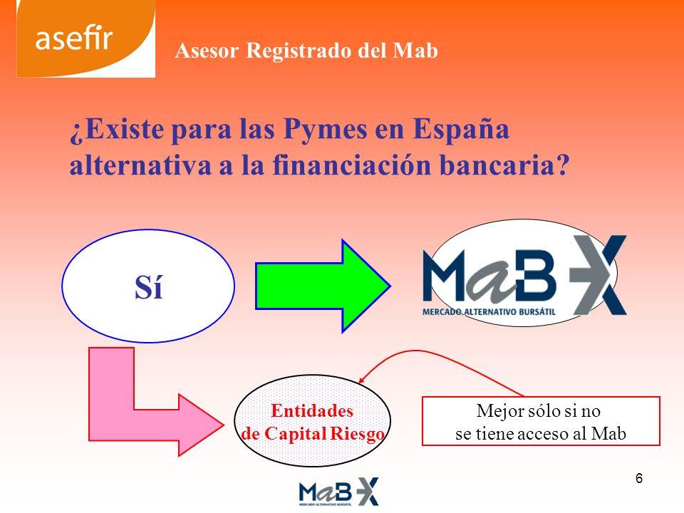 ¿Existe para las Pymes en España alternativa a la financiación bancaria? Sí Entidades de Capital Riesgo Mejor sólo si no se tiene acceso al Mab 6 Ases