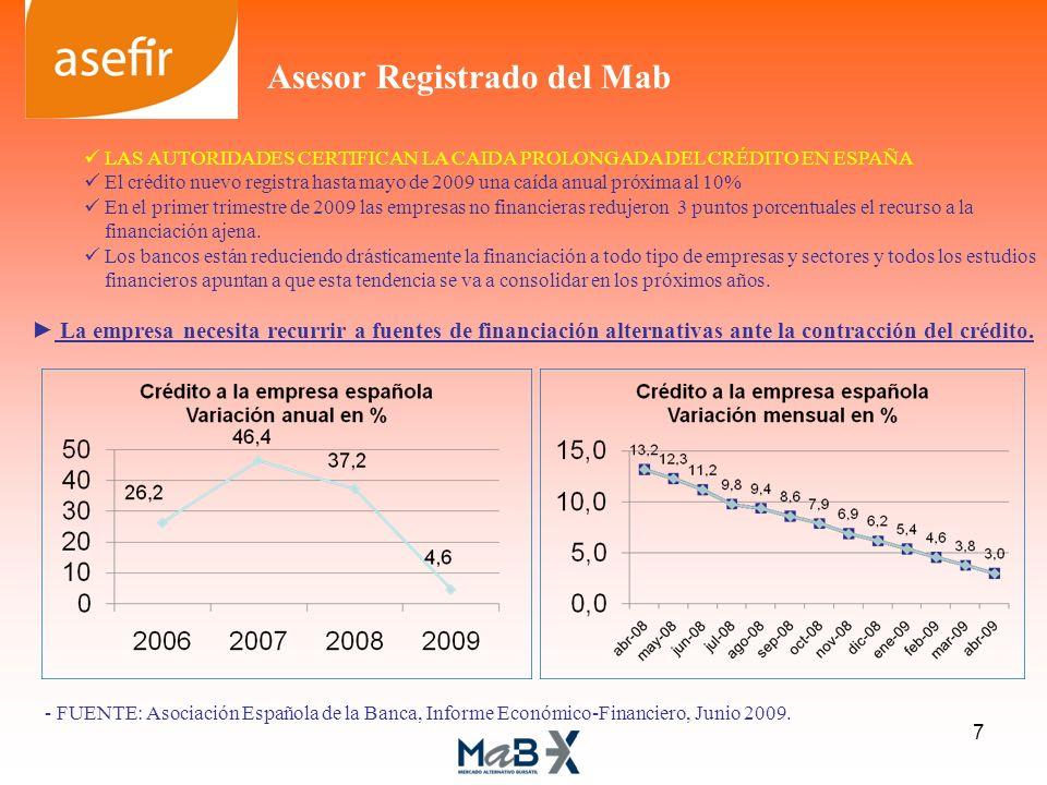 LAS AUTORIDADES CERTIFICAN LA CAIDA PROLONGADA DEL CRÉDITO EN ESPAÑA El crédito nuevo registra hasta mayo de 2009 una caída anual próxima al 10% En el