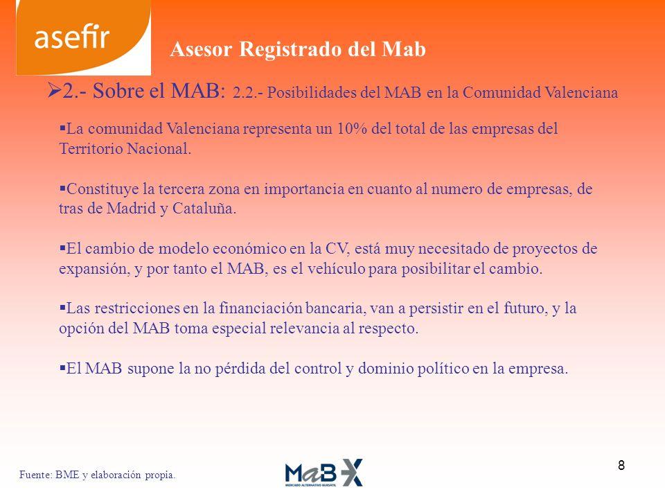 2.- Sobre el MAB: 2.2.- Posibilidades del MAB en la Comunidad Valenciana Fuente: BME y elaboración propia. 8 Asesor Registrado del Mab La comunidad Va