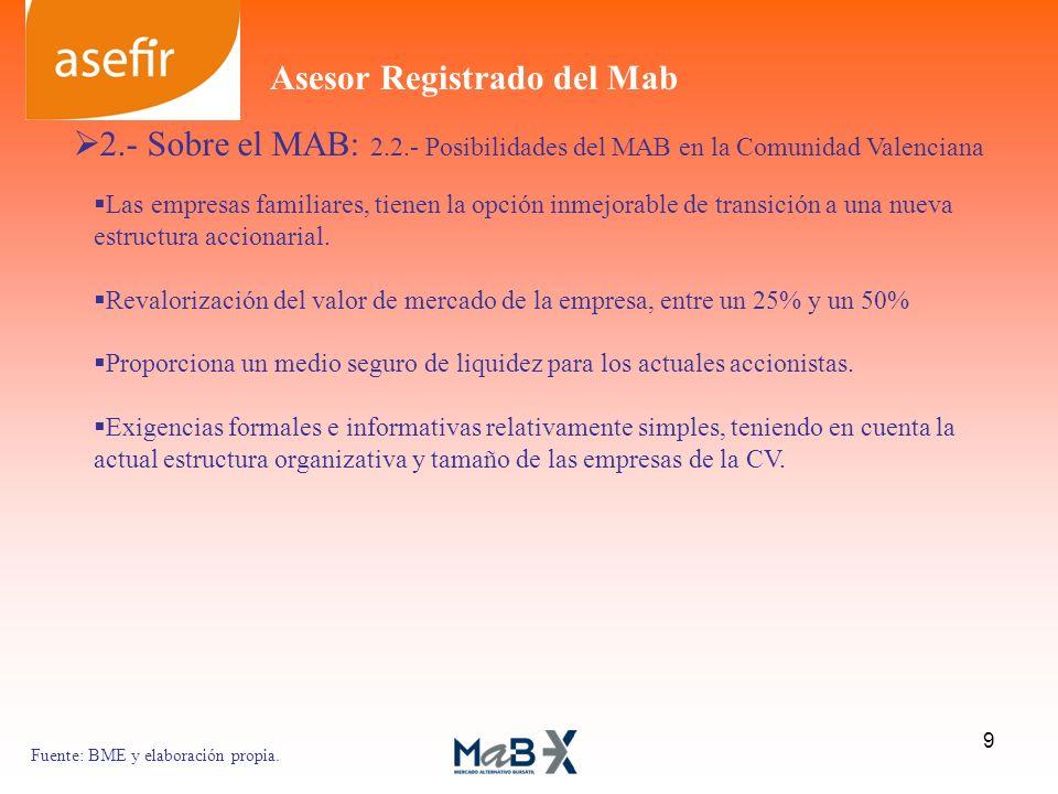 2.- Sobre el MAB: 2.2.- Posibilidades del MAB en la Comunidad Valenciana Fuente: BME y elaboración propia. 9 Asesor Registrado del Mab Las empresas fa