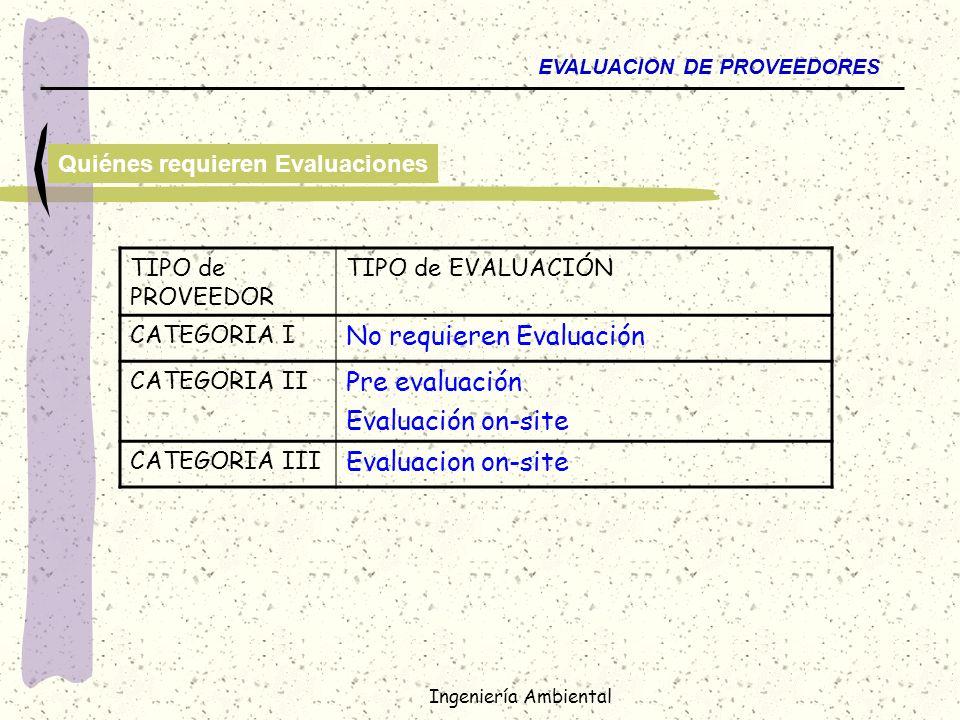 Ingeniería Ambiental EVALUACION DE PROVEEDORES Quiénes requieren Evaluaciones TIPO de PROVEEDOR TIPO de EVALUACIÓN CATEGORIA I No requieren Evaluación