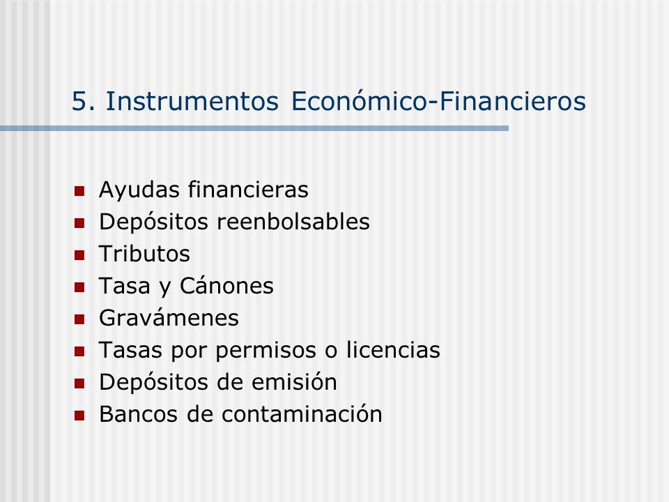 5. Instrumentos Económico-Financieros Ayudas financieras Depósitos reenbolsables Tributos Tasa y Cánones Gravámenes Tasas por permisos o licencias Dep