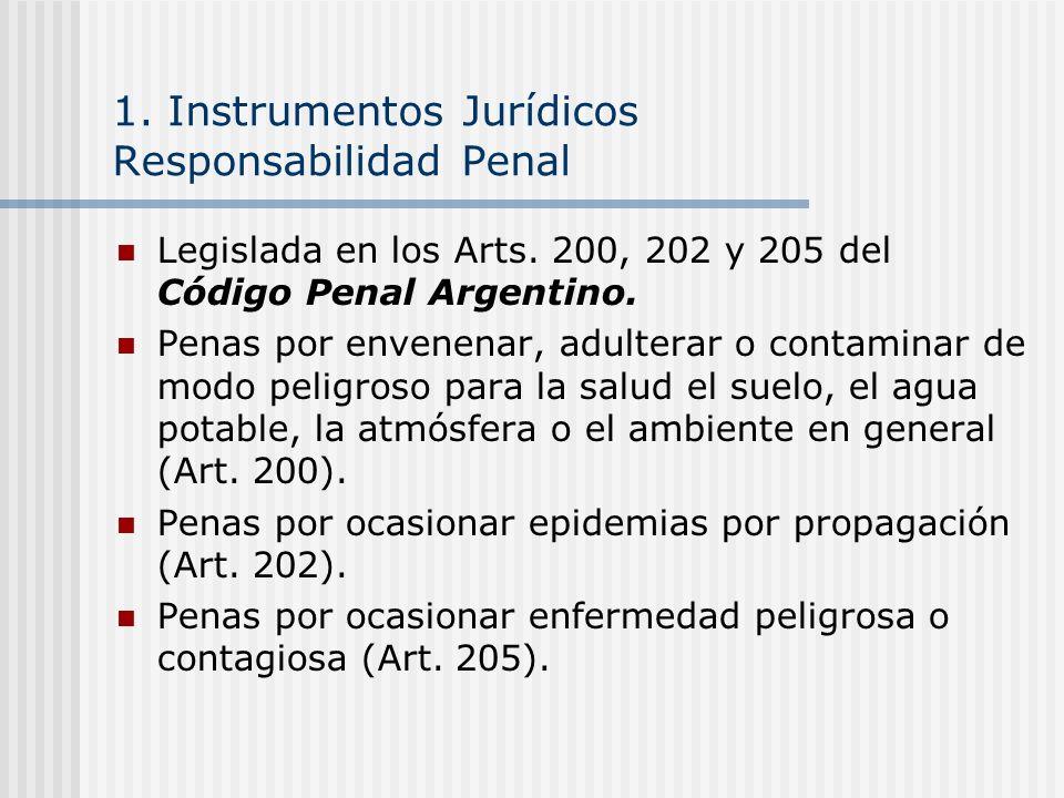 1. Instrumentos Jurídicos Responsabilidad Penal Legislada en los Arts.
