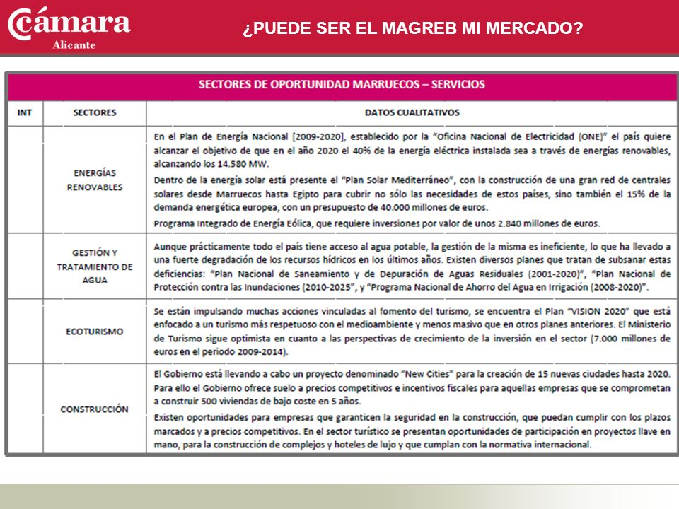 LA NUEVA TURQUÍA COMO PODER ECONÓMICO EMERGENTE EN EL MEDITERRÁNEO ¿PUEDE SER EL MAGREB MI MERCADO?