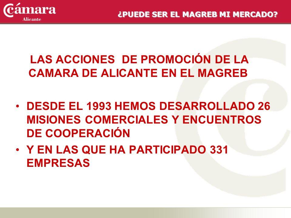 LAS ACCIONES DE PROMOCIÓN DE LA CAMARA DE ALICANTE EN EL MAGREB DESDE EL 1993 HEMOS DESARROLLADO 26 MISIONES COMERCIALES Y ENCUENTROS DE COOPERACIÓN Y EN LAS QUE HA PARTICIPADO 331 EMPRESAS
