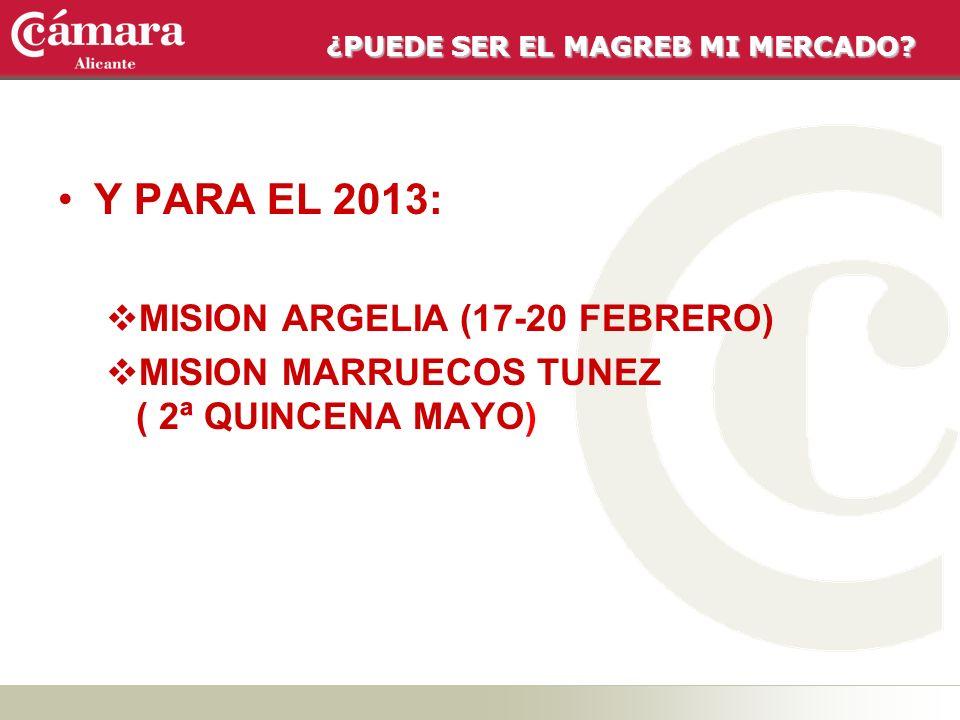 ¿PUEDE SER EL MAGREB MI MERCADO? Y PARA EL 2013: MISION ARGELIA (17-20 FEBRERO) MISION MARRUECOS TUNEZ ( 2ª QUINCENA MAYO)