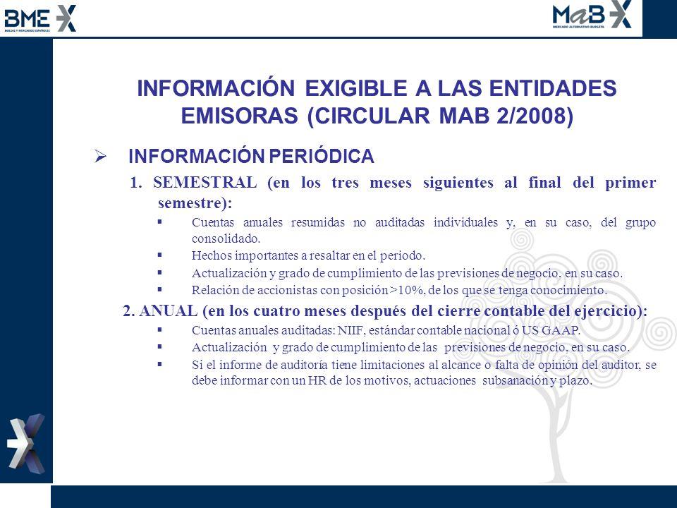 INFORMACIÓN EXIGIBLE A LAS ENTIDADES EMISORAS (CIRCULAR MAB 2/2008) INFORMACIÓN PERIÓDICA 1. SEMESTRAL (en los tres meses siguientes al final del prim