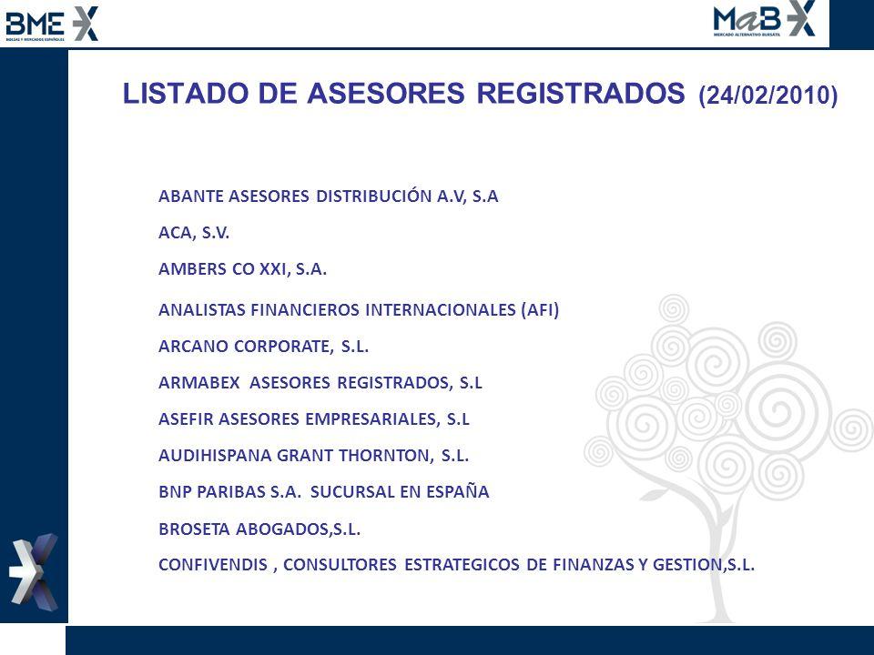 LISTADO DE ASESORES REGISTRADOS (24/02/2010) ABANTE ASESORES DISTRIBUCIÓN A.V, S.A ACA, S.V. AMBERS CO XXI, S.A. ANALISTAS FINANCIEROS INTERNACIONALES
