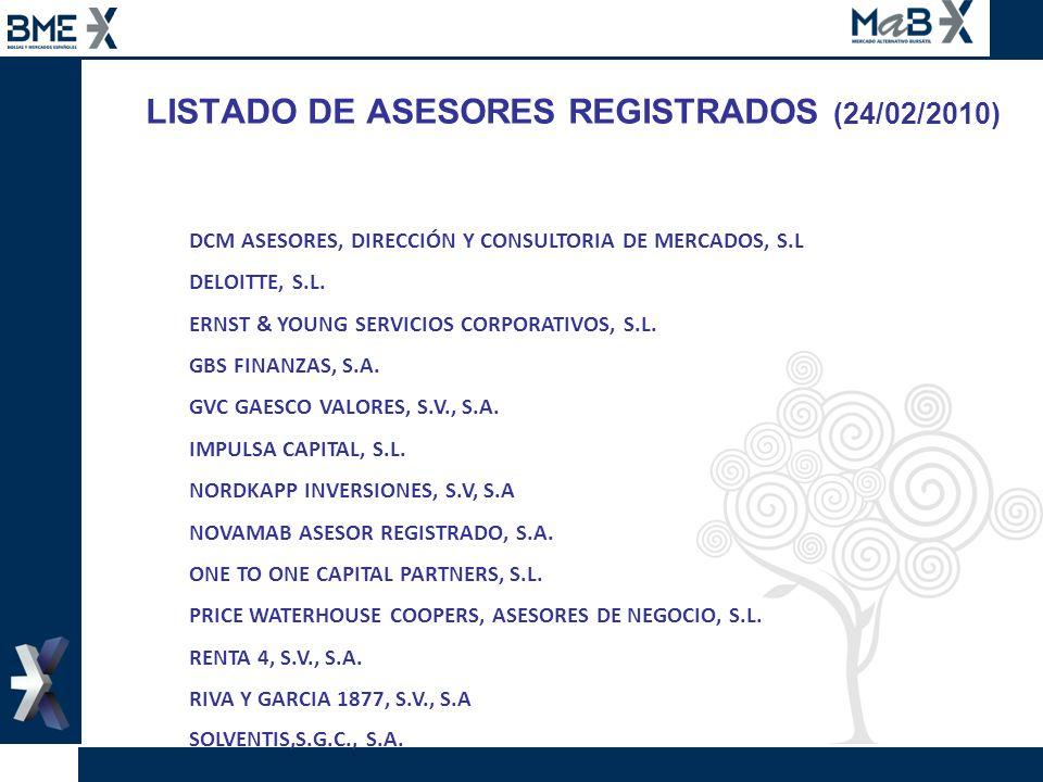 LISTADO DE ASESORES REGISTRADOS (24/02/2010) DCM ASESORES, DIRECCIÓN Y CONSULTORIA DE MERCADOS, S.L DELOITTE, S.L. ERNST & YOUNG SERVICIOS CORPORATIVO