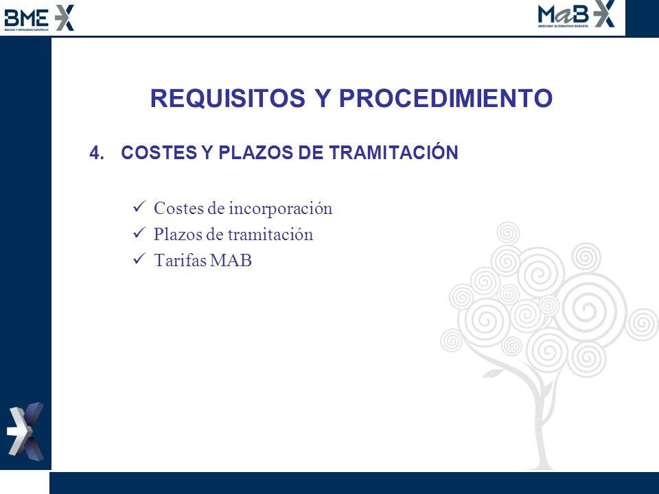 REQUISITOS Y PROCEDIMIENTO 4.COSTES Y PLAZOS DE TRAMITACIÓN Costes de incorporación Plazos de tramitación Tarifas MAB