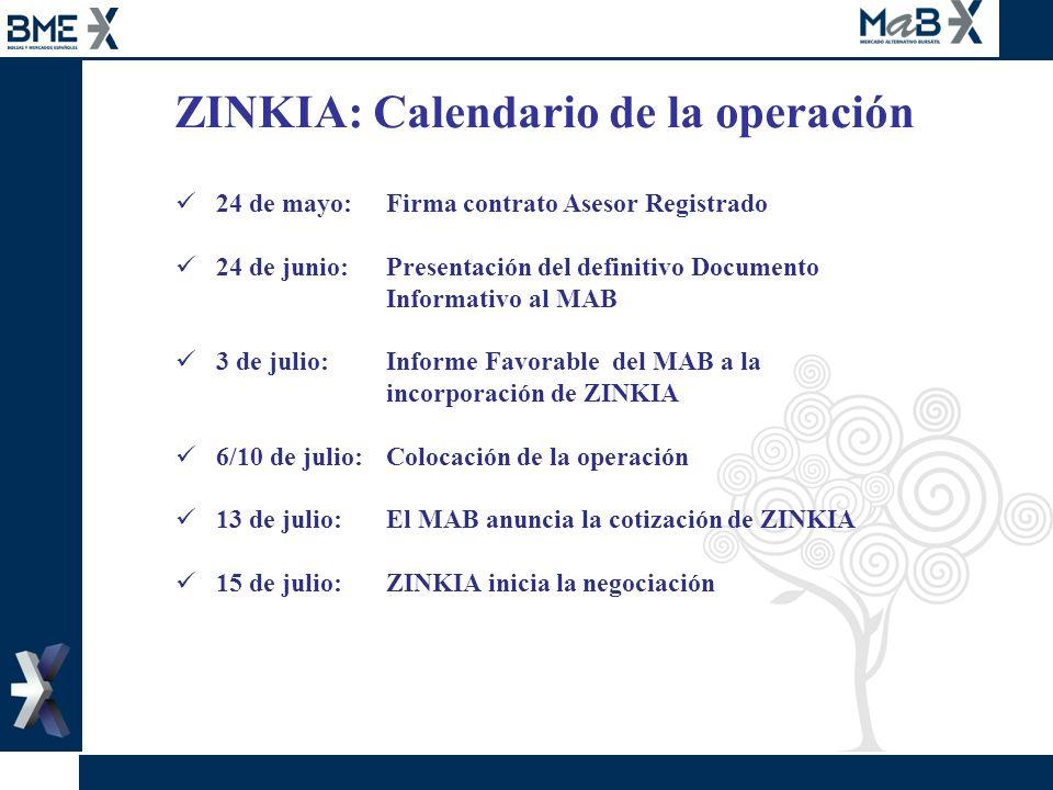 ZINKIA: Calendario de la operación 24 de mayo:Firma contrato Asesor Registrado 24 de junio: Presentación del definitivo Documento Informativo al MAB 3