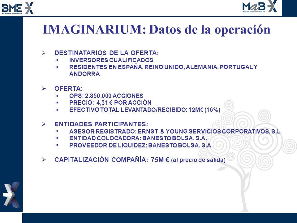 IMAGINARIUM: Datos de la operación DESTINATARIOS DE LA OFERTA: INVERSORES CUALIFICADOS RESIDENTES EN ESPAÑA, REINO UNIDO, ALEMANIA, PORTUGAL Y ANDORRA