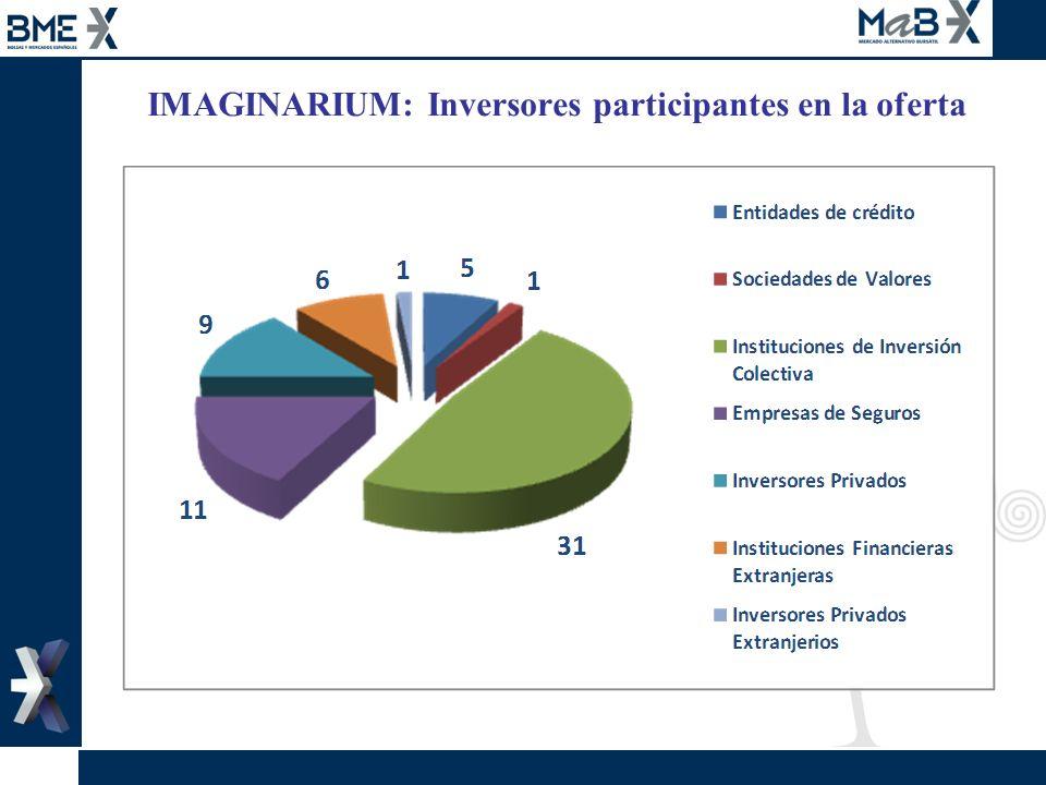 IMAGINARIUM: Inversores participantes en la oferta