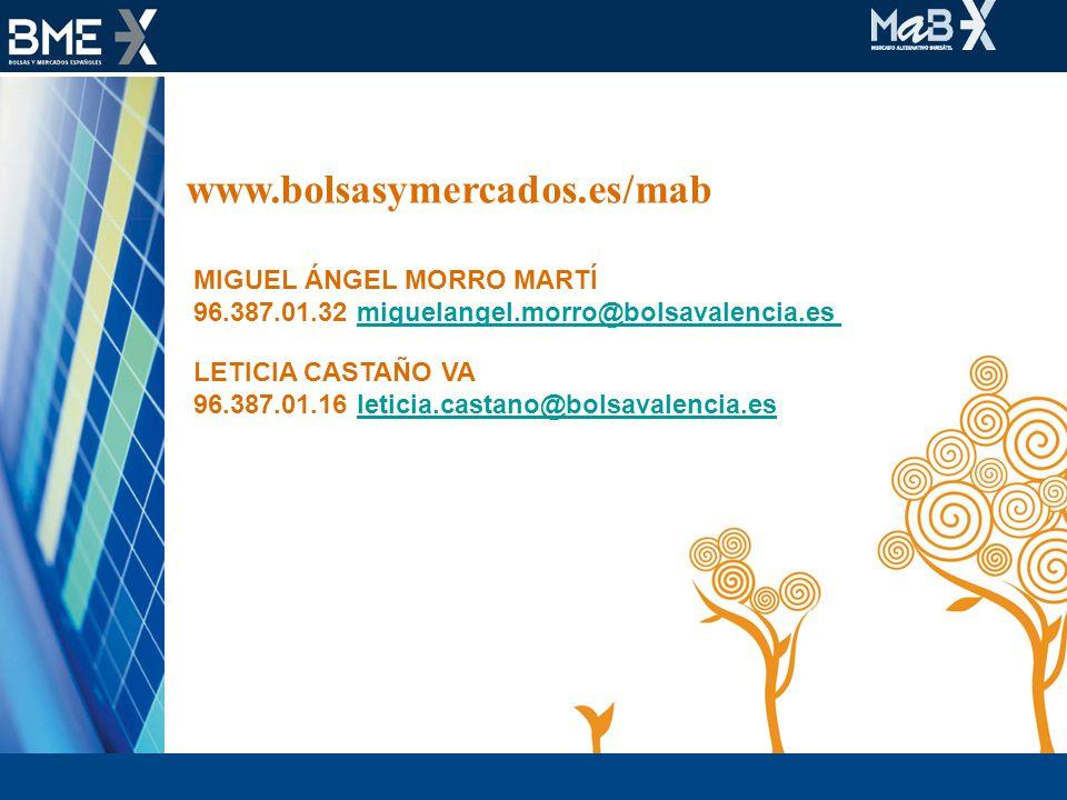 www.bolsasymercados.es/mab MIGUEL ÁNGEL MORRO MARTÍ 96.387.01.32 miguelangel.morro@bolsavalencia.esmiguelangel.morro@bolsavalencia.es LETICIA CASTAÑO