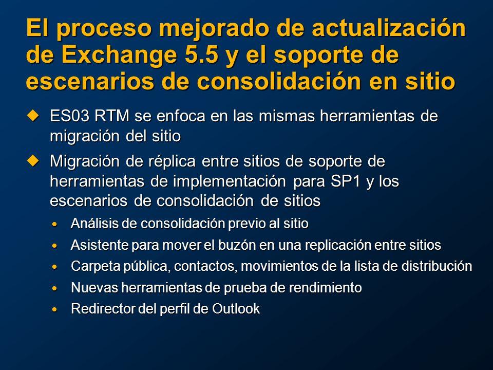 El proceso mejorado de actualización de Exchange 5.5 y el soporte de escenarios de consolidación en sitio ES03 RTM se enfoca en las mismas herramientas de migración del sitio ES03 RTM se enfoca en las mismas herramientas de migración del sitio Migración de réplica entre sitios de soporte de herramientas de implementación para SP1 y los escenarios de consolidación de sitios Migración de réplica entre sitios de soporte de herramientas de implementación para SP1 y los escenarios de consolidación de sitios Análisis de consolidación previo al sitio Análisis de consolidación previo al sitio Asistente para mover el buzón en una replicación entre sitios Asistente para mover el buzón en una replicación entre sitios Carpeta pública, contactos, movimientos de la lista de distribución Carpeta pública, contactos, movimientos de la lista de distribución Nuevas herramientas de prueba de rendimiento Nuevas herramientas de prueba de rendimiento Redirector del perfil de Outlook Redirector del perfil de Outlook