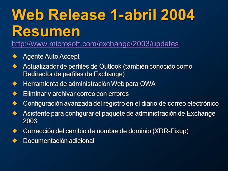 Web Release 1-abril 2004 Resumen http://www.microsoft.com/exchange/2003/updates Web Release 1- abril 2004 Resumen http://www.microsoft.com/exchange/2003/updates http://www.microsoft.com/exchange/2003/updates Agente Auto Accept Agente Auto Accept Actualizador de perfiles de Outlook (también conocido como Redirector de perfiles de Exchange) Actualizador de perfiles de Outlook (también conocido como Redirector de perfiles de Exchange) Herramienta de administración Web para OWA Herramienta de administración Web para OWA Eliminar y archivar correo con errores Eliminar y archivar correo con errores Configuración avanzada del registro en el diario de correo electrónico Configuración avanzada del registro en el diario de correo electrónico Asistente para configurar el paquete de administración de Exchange 2003 Asistente para configurar el paquete de administración de Exchange 2003 Corrección del cambio de nombre de dominio (XDR-Fixup) Corrección del cambio de nombre de dominio (XDR-Fixup) Documentación adicional Documentación adicional