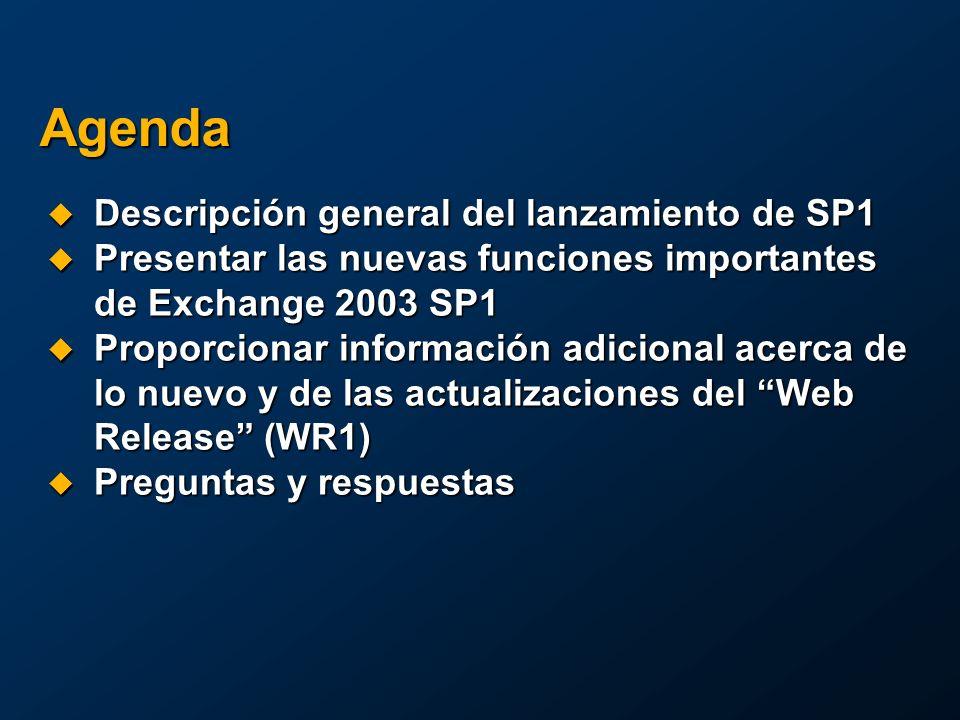 Agenda Descripción general del lanzamiento de SP1 Descripción general del lanzamiento de SP1 Presentar las nuevas funciones importantes de Exchange 20