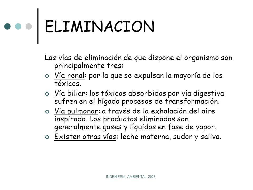 INGENIERIA AMBIENTAL 2006 ELIMINACION Las vías de eliminación de que dispone el organismo son principalmente tres: Vía renal: por la que se expulsan la mayoría de los tóxicos.