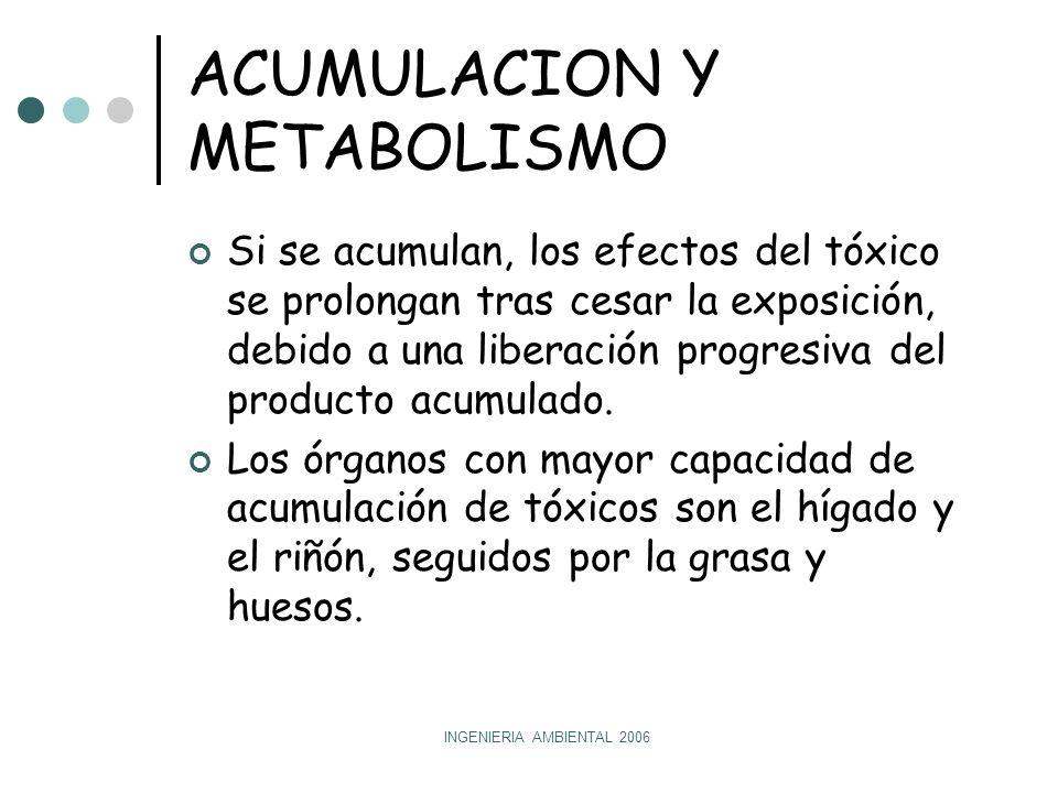 INGENIERIA AMBIENTAL 2006 ACUMULACION Y METABOLISMO Si se acumulan, los efectos del tóxico se prolongan tras cesar la exposición, debido a una liberación progresiva del producto acumulado.