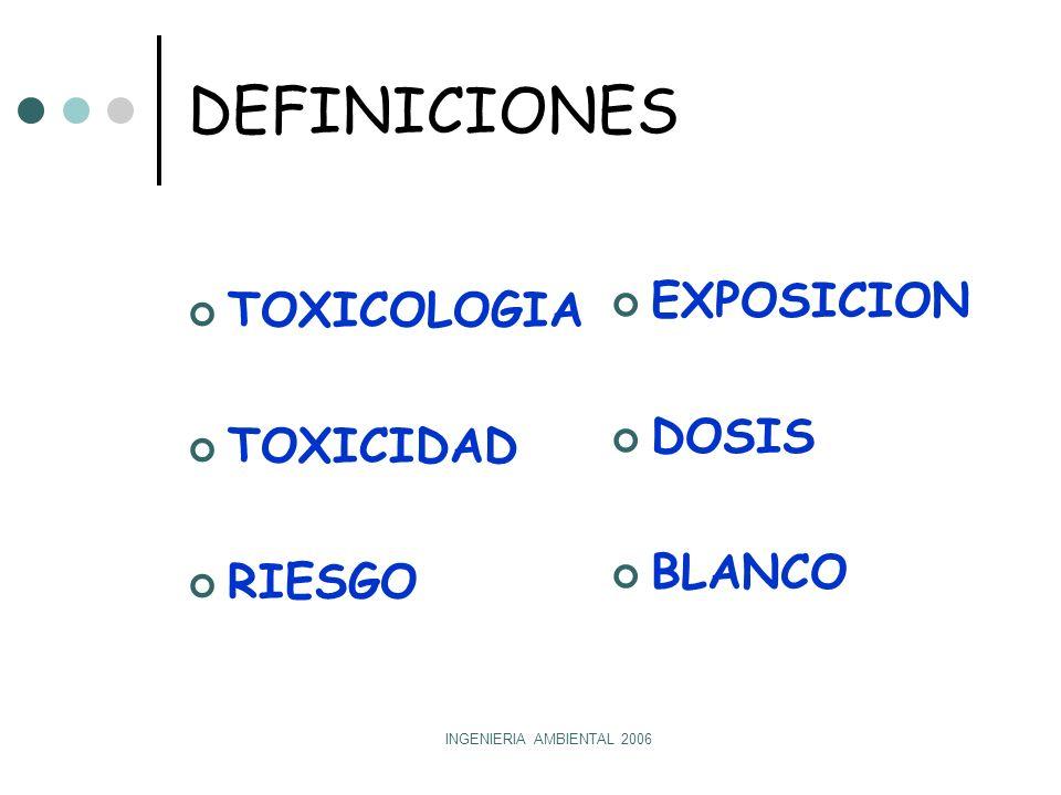 INGENIERIA AMBIENTAL 2006 DEFINICIONES TOXICOLOGIA TOXICIDAD RIESGO EXPOSICION DOSIS BLANCO
