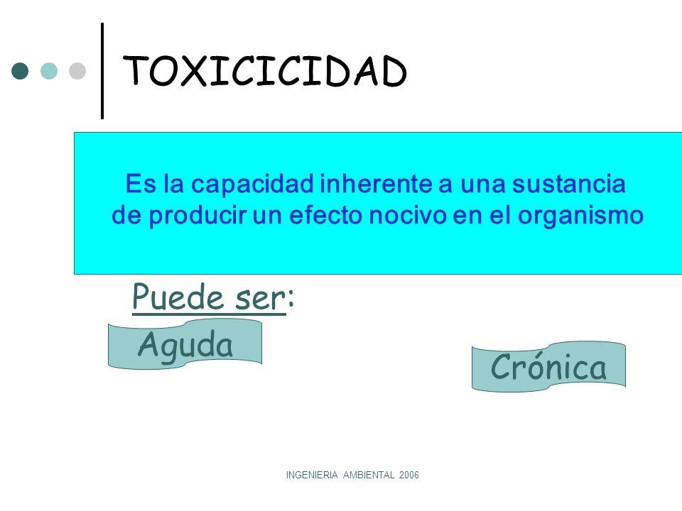 INGENIERIA AMBIENTAL 2006 TOXICICIDAD Puede ser: Aguda Crónica Es la capacidad inherente a una sustancia de producir un efecto nocivo en el organismo