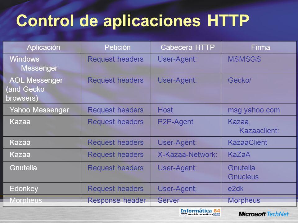 Control de aplicaciones HTTP Aplicación PeticiónCabecera HTTPFirma Windows Messenger Request headersUser-Agent:MSMSGS AOL Messenger (and Gecko browser