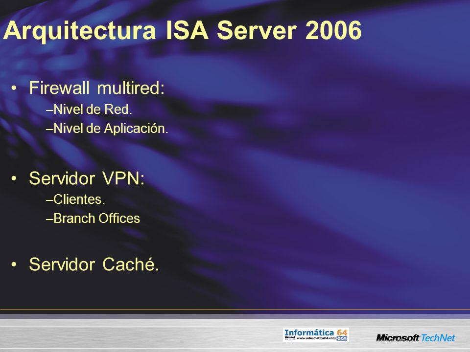 Arquitectura ISA Server 2006 Firewall multired: –Nivel de Red. –Nivel de Aplicación. Servidor VPN: –Clientes. –Branch Offices Servidor Caché.