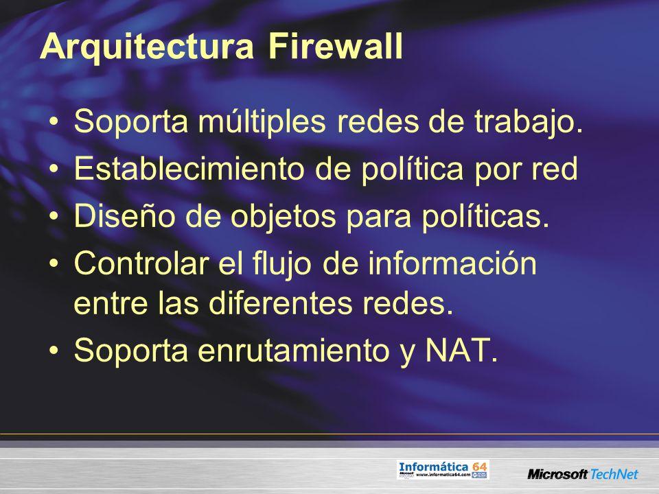 Arquitectura Firewall Solución extensible de filtrado de conexiones.