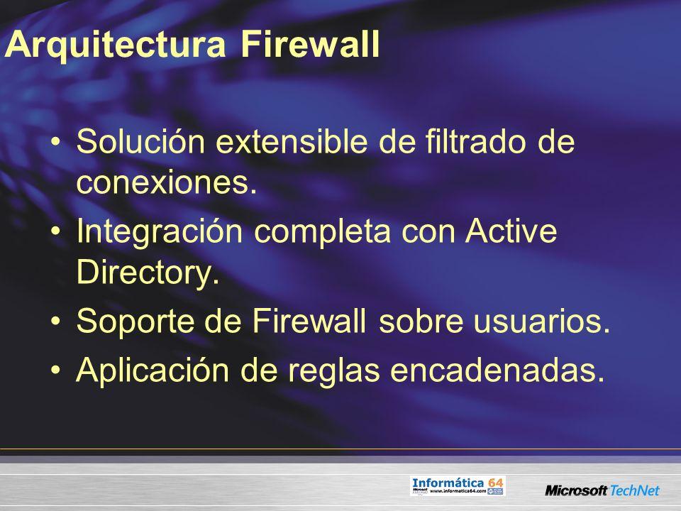 Arquitectura Firewall Solución extensible de filtrado de conexiones. Integración completa con Active Directory. Soporte de Firewall sobre usuarios. Ap