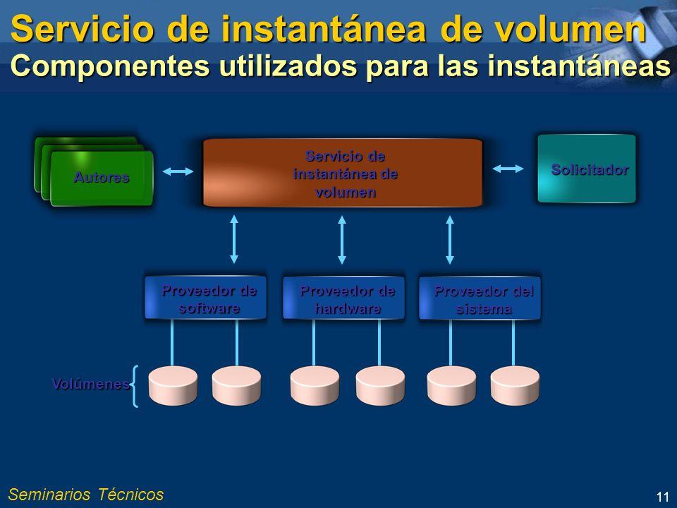 Seminarios Técnicos 11 Volúmenes Servicio de instantánea de volumen Proveedor del sistema Autores Proveedor de hardware Proveedor de software Servicio de instantánea de volumen Componentes utilizados para las instantáneas Solicitador