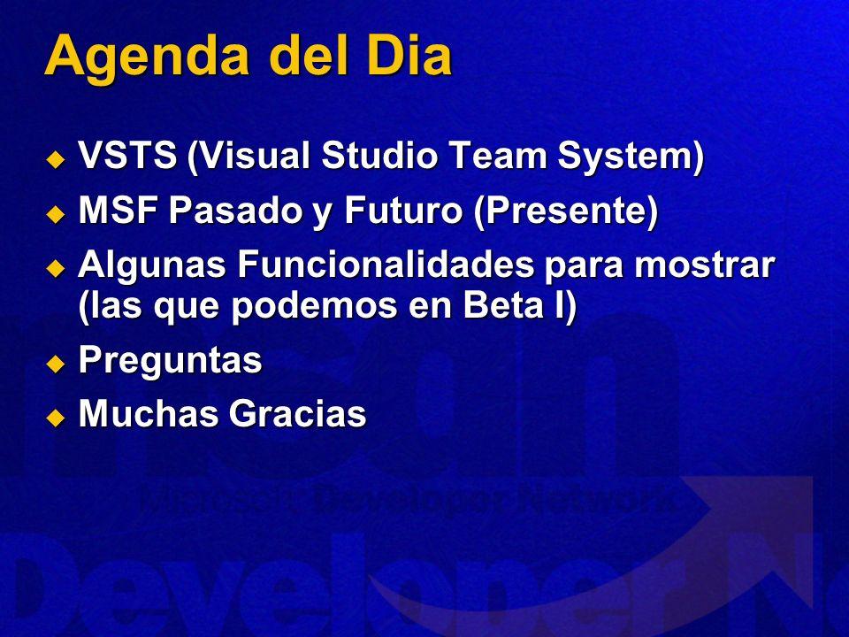 Agenda del Dia VSTS (Visual Studio Team System) VSTS (Visual Studio Team System) MSF Pasado y Futuro (Presente) MSF Pasado y Futuro (Presente) Algunas Funcionalidades para mostrar (las que podemos en Beta I) Algunas Funcionalidades para mostrar (las que podemos en Beta I) Preguntas Preguntas Muchas Gracias Muchas Gracias