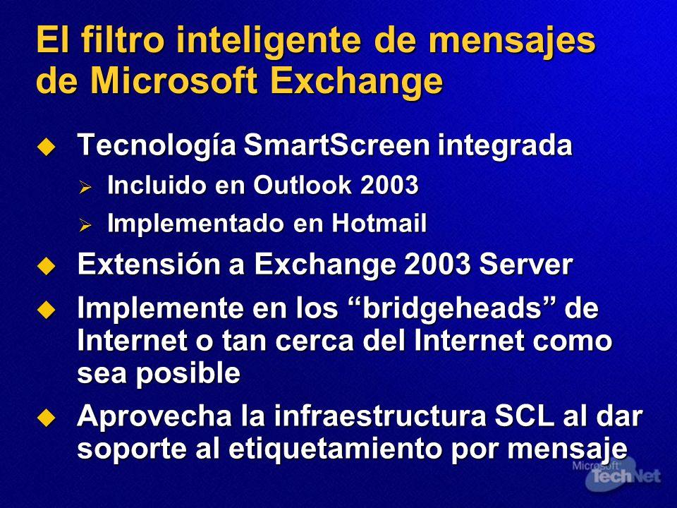 El filtro inteligente de mensajes de Microsoft Exchange Tecnología SmartScreen integrada Tecnología SmartScreen integrada Incluido en Outlook 2003 Inc