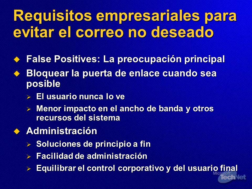 Requisitos empresariales para evitar el correo no deseado False Positives: La preocupación principal False Positives: La preocupación principal Bloque